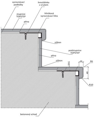 TOPSTEP Design